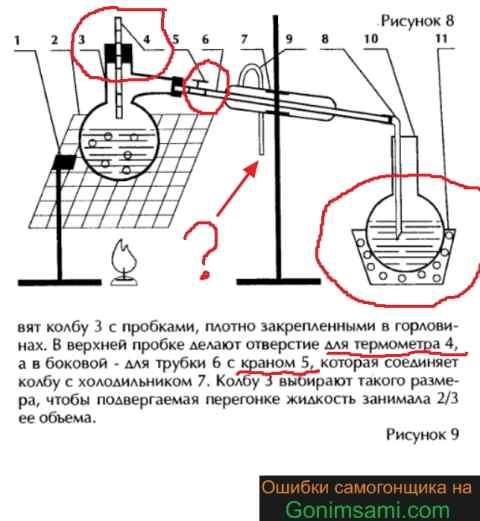 схемы самогонных аппаратов