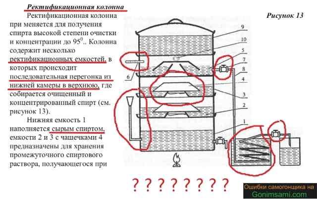 Ректификационная колонна из