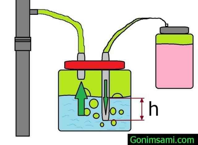 Схема гидрозатвора для брожения
