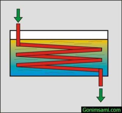 длина трубки змеевика на самогонный аппарат