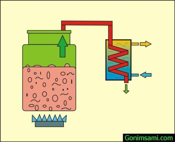 схем самогонного аппарата со